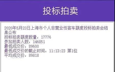 2014年5月拍牌攻略_上海5月沪牌拍卖结束,中标率再创新高 - 百分百沪牌代拍